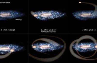 Una colisión cósmica pudo haber formado el Sistema Solar y hecho posible la vida en la Tierra
