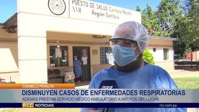 DISMINUYEN CASOS DE ENFERMEDADES RESPIRATORIAS EN CARMELO PERALTA