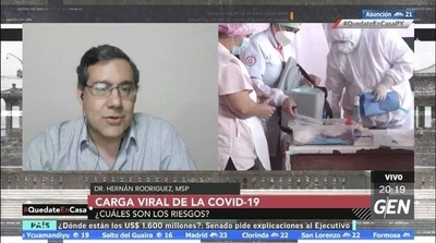 HOY / Carga viral del Covid-19, ¿cuáles son los riesgos?