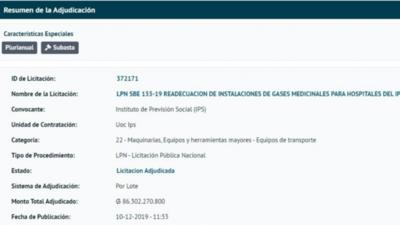 Proveedor del IPS responde a cuestionamientos de supuesta sobrefacturación