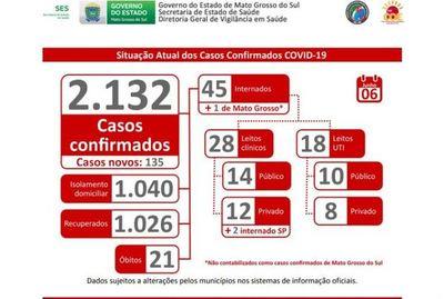 """""""Hay proyecciones de que lo peor está por venir"""", dice el secretario de Salud de Mato Grosso do Sul después de presentar el número de infectados"""