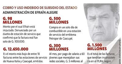 Alegre utilizó irregularmente subsidio del Estado
