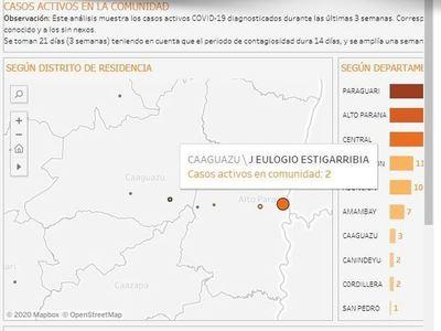Confirman los dos primeros casos de coronavirus en Campo 9
