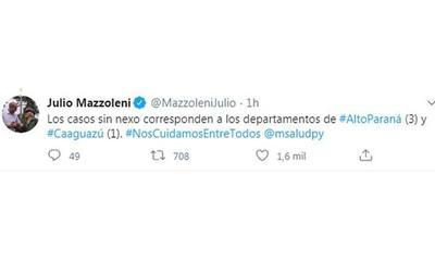 Un caso sin nexo en el departamento del Caaguazú – Prensa 5