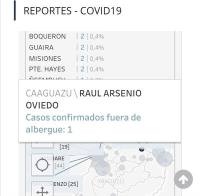 Reportan un caso de Covid-19 en Raúl Arsenio Oviedo – Prensa 5