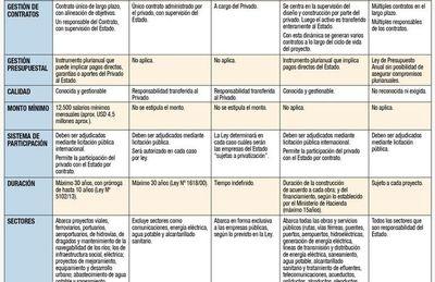 Alianzas con sector privado para el  financiamiento del plan de reactivación económica en Paraguay