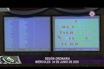 Diputados postergó por ocho días tratamiento para la interpelación al presidente de la ANDE