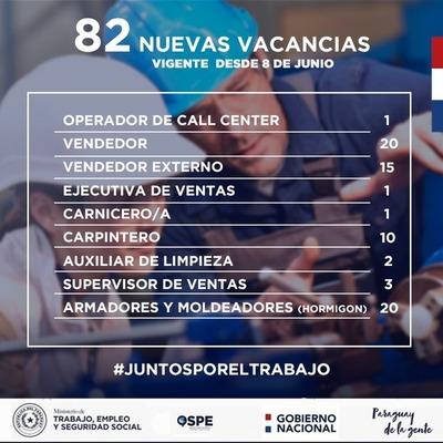 """Más de 82 vacancias laborales están disponibles en el portal """"Para Empleo"""""""