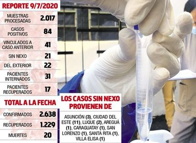 Se denunció que médicos trabajan sin equipos y que quedan pocos kits de test