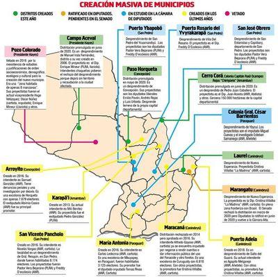 Abdo promulga creación de distritos que incumplen  requisitos mínimos