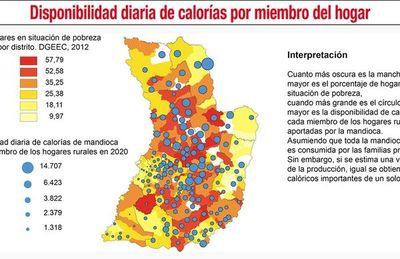 Agricultura familiar y seguridad alimentaria en tiempos de covid en el Paraguay
